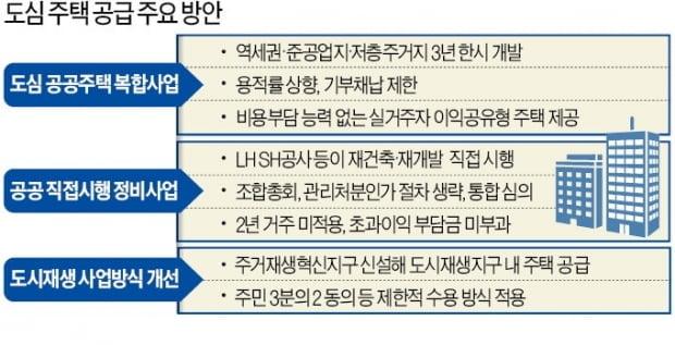 """""""집값 잡히고 2·4대책 성공한다""""…홍남기·변창흠의 '자신감'"""