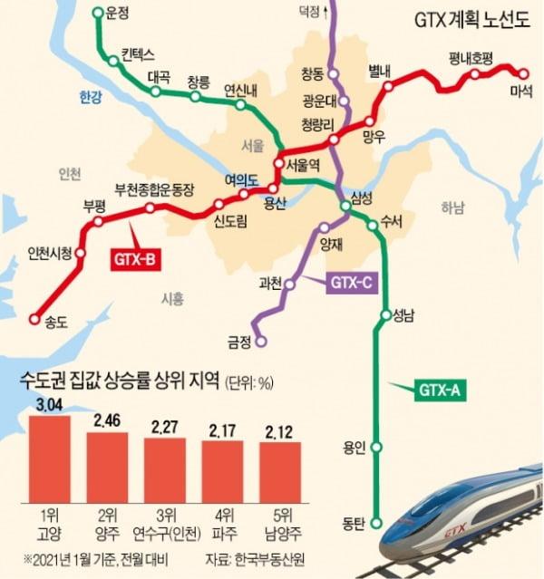 """""""GTX-C노선 정차한다""""…안산 집값 2억 올린 '경이로운 소문"""