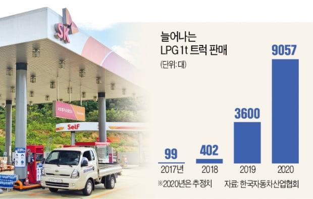 "SK가스·E1 ""반갑다, LPG 소형트럭 돌풍"""