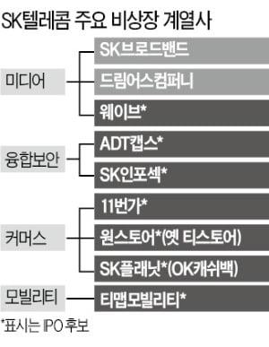 몸값 키우는 SK텔레콤…계열사 IPO 전담 조직 신설