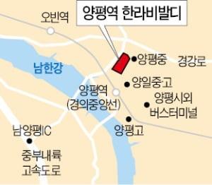 '양평역 한라비발디' 이달 1602가구 분양…청약·대출 규제 없는 한강조망 '랜드마크'