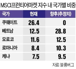 '코로나 청정국' 베트남 경제 올 두자릿수 성장 기대…ETF '유망'