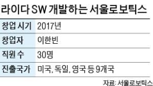 """""""자율차 AI 눈 세계시장 석권할 것""""…서울로보틱스, 벤츠·BMW 이어 만도와 손잡아"""