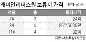 서초 '래미안리더스원' 9가구 매각…조합보유분, 전용 84㎡ 26.5억원