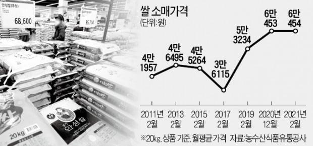 """""""논에다 콩 심으라더니""""…20% 뛴 쌀값의 진실"""