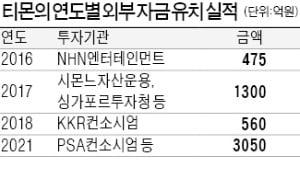"""""""코스닥의 쿠팡 되겠다""""…티몬, e커머스 1호 상장 착수"""
