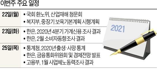 [월요전망대] 韓銀, 국채금리 상승 대응책 내놓나