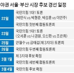 '빅매치' 대박 기대하는 오세훈·나경원…보수 눈길 사로잡은 안철수