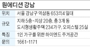 원에디션 강남, '영앤리치' 위한 강남 최고급 주거단지