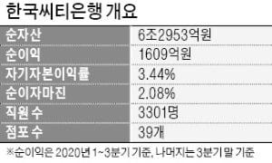 한국씨티은행 매각설 모락모락…OK금융·DGB금융 인수 눈독?
