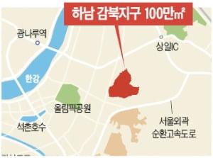 김포 고촌, 고양 화전, 하남 감북…다음 신도시 후보지 땅값도 '들썩'