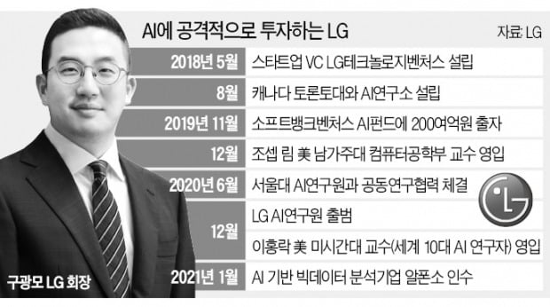 LG AI연구원 첫 성과는…'설명해주는 AI'