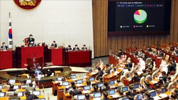 국회가 26일 본회의를 열고 '가덕도신공항 건설 특별법 제정안'을 찬성 181명, 반대 33명, 기권 15명으로 가결했다.  국회사진기자단
