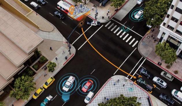선택의 기로에 선 국내 지능형 교통 시스템