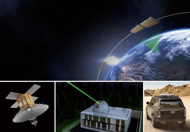 (사진 위에서부터 시계 반대 방향) 한화시스템이 개발하고 있는 초소형 SAR 위성 이미지, 한화시스템의 고성능 영상 레이다(SAR) 탑재 위성, 한화시스템의 차세대 우주 물체의 정밀 추적 식별 및 능동 대응 기술을 구현한 이미지, 한화시스템의 카이메타 위성 통신 안테나 U8의 차량 장착 모습. /한화시스템 제공