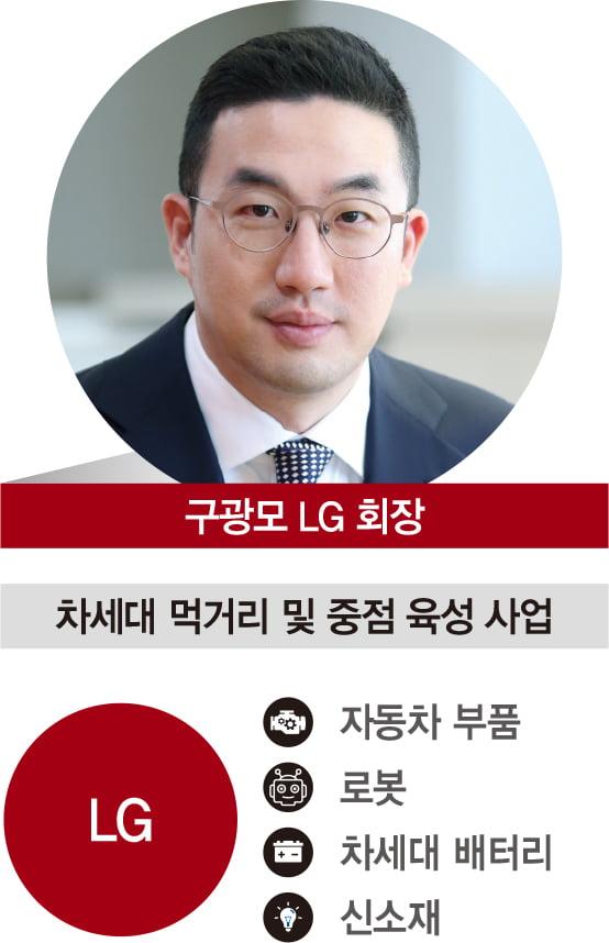 """""""오늘 선택이 10년 후 좌우한다""""…속도 내는 5대 그룹 미래 투자"""