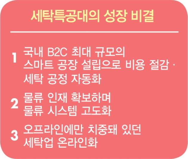 """""""세탁 대신 '세특' 하세요""""…30년 혁신 무풍지대 바꾼 '세탁특공대'"""