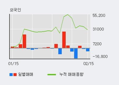 '인팩' 52주 신고가 경신, 단기·중기 이평선 정배열로 상승세