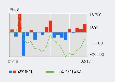 '삼성출판사' 52주 신고가 경신, 단기·중기 이평선 정배열로 상승세