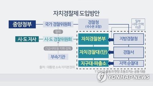 '민생치안 강화' 대전자치경찰제 4월말 시범운영…7월 본격 가동