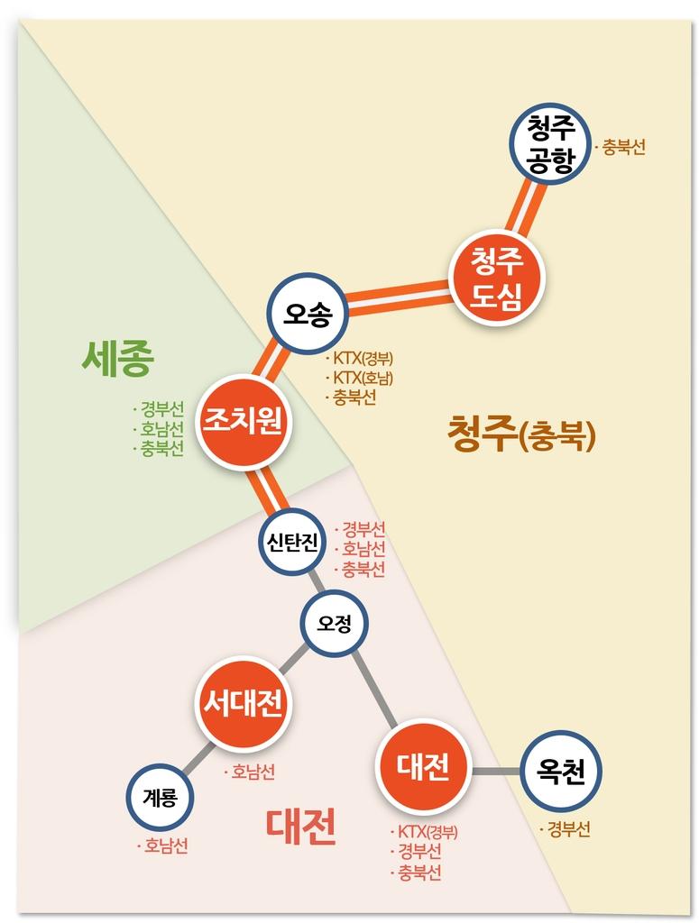 """""""충청광역철도 국가계획 반영을"""" 충북도민 50만 서명운동"""