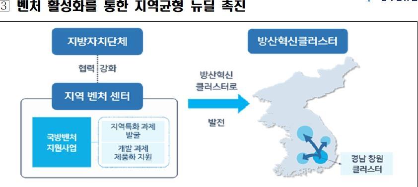 방사청, 중소·벤처기업 지원에 1천764억원 투입한다