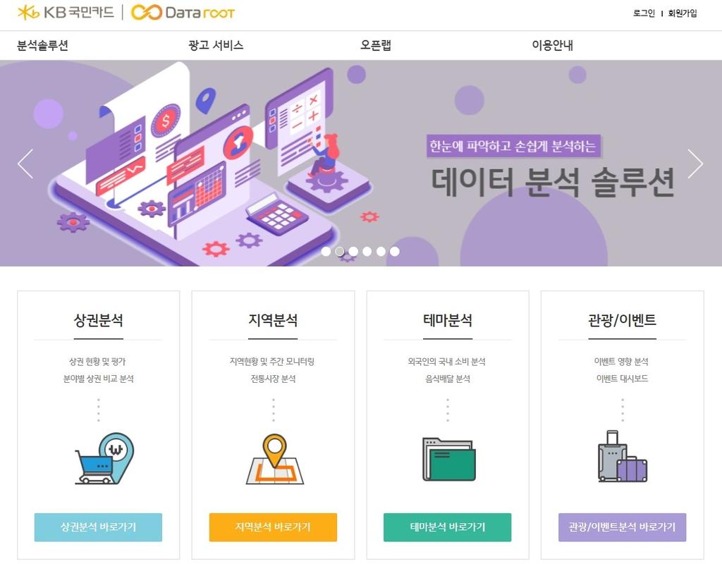 KB국민카드, 기업·지자체 등에 카드 빅데이터 플랫폼 제공