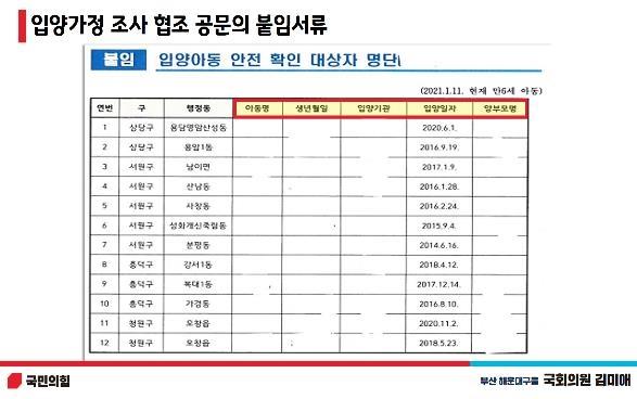 """""""대통령 한마디에…지자체 7곳서 입양가정 전수조사"""""""