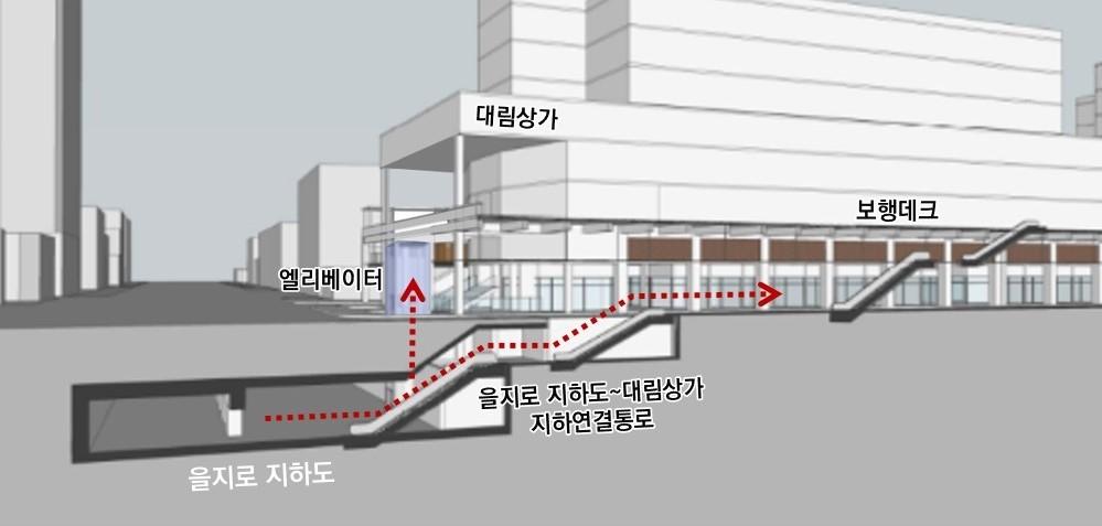 을지로 지하도-청계천 대림상가 지하통로 개통