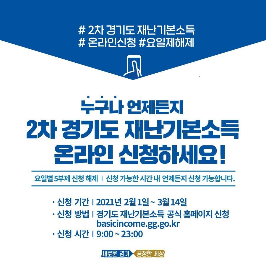 경기도 2차 재난기본소득 신청률 16일 만에 70% 넘어서