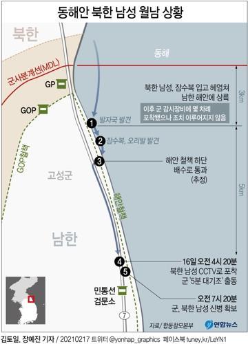 '잠수복 귀순' 北남성, 한계 넘었나…美자료 생존시간 2시간15분