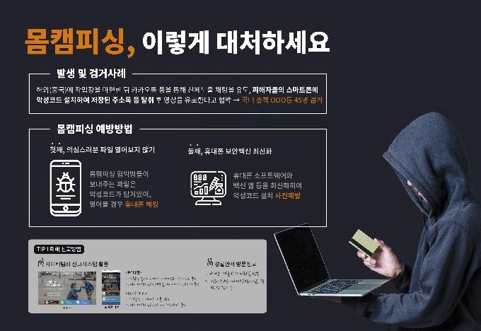 '집콕족' 늘자 몸캠피싱 기승…1년간 22억원 갈취 45명 검거