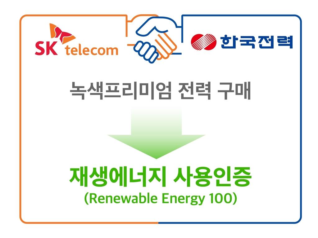 SKT, 분당·성수 ICT 인프라센터에 재생에너지 사용