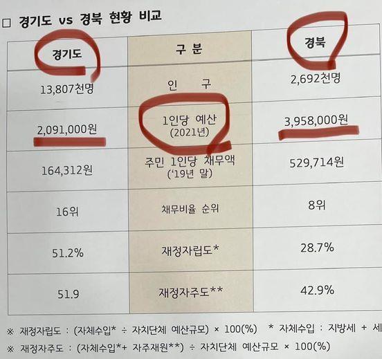"""이재명 """"재난기본소득 돈 아닌 의지 문제"""" 지역형평성 논란 반박"""