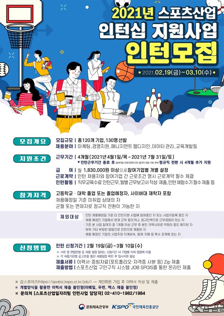 국민체육진흥공단, 스포츠산업 인턴십 참가자 모집