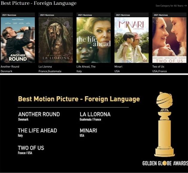 영화 '미나리'가 골든글로브 외국어영화상 후보에 올랐다. / 사진=골든글로브 홈페이지, SNS 캡처