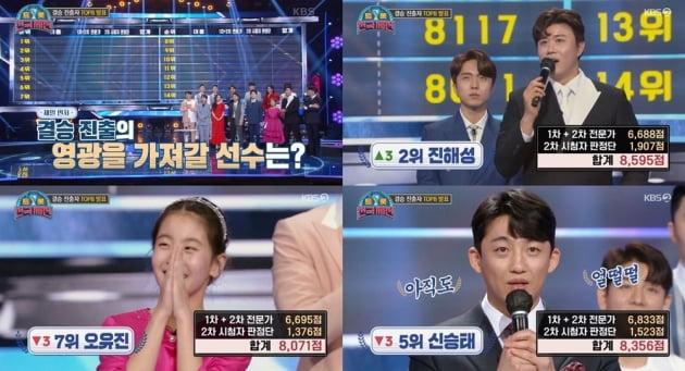 '트롯 전국체전' 임주리 子 재하, 1등으로 결승 진출…시청률 상승