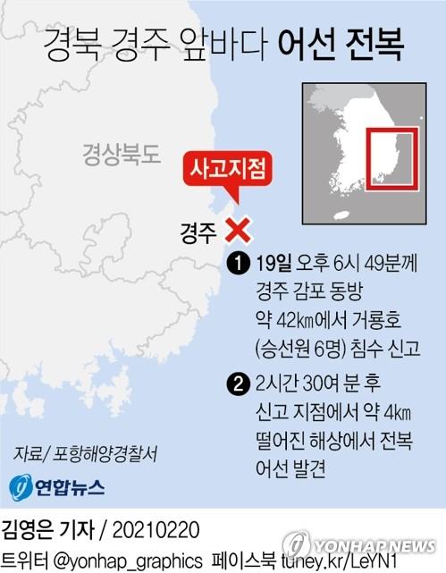 경주 실종 선원 40시간 만에 2명 구조…1명 생존