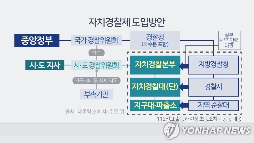 광주 자치경찰제 조직·인력구성 착수…5월 자치경찰위원회 출범