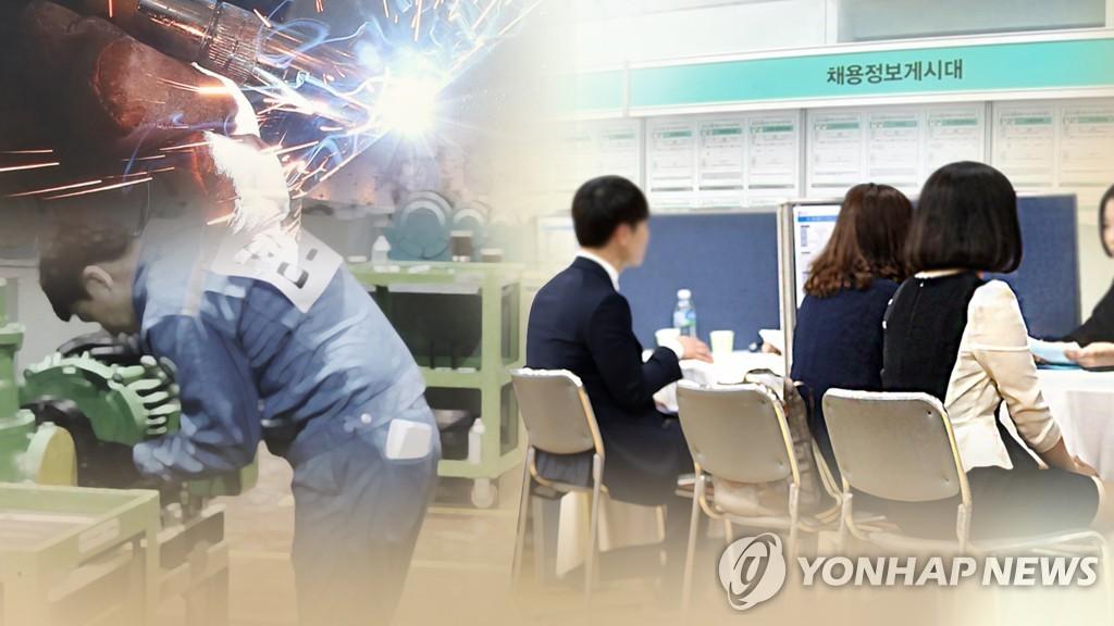 작년 하반기 市지역 청년 취업자 14.3만명↓…실업률 1위 김해