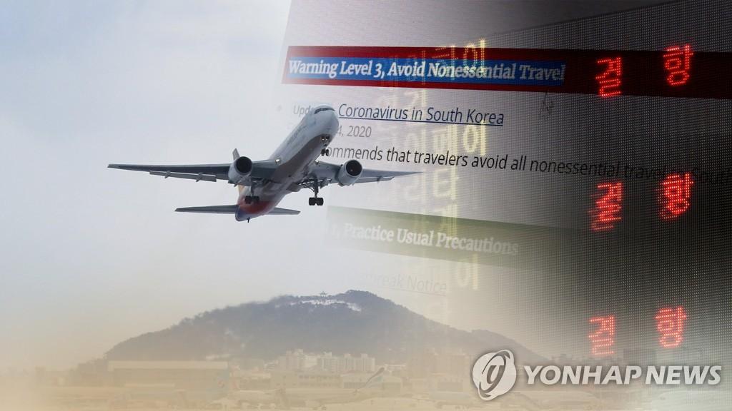 """전문가 41% """"국제 관광 2024년이후나 코로나 전 수준 회복"""""""