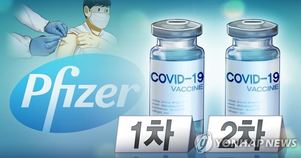 화이자 코로나19 백신 22일 첫 전문가 자문…결과 23일 공개