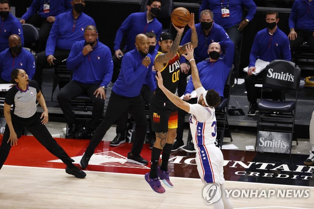 NBA 동·서부 1위 대결서 유타 승리…필라델피아 꺾고 8연승