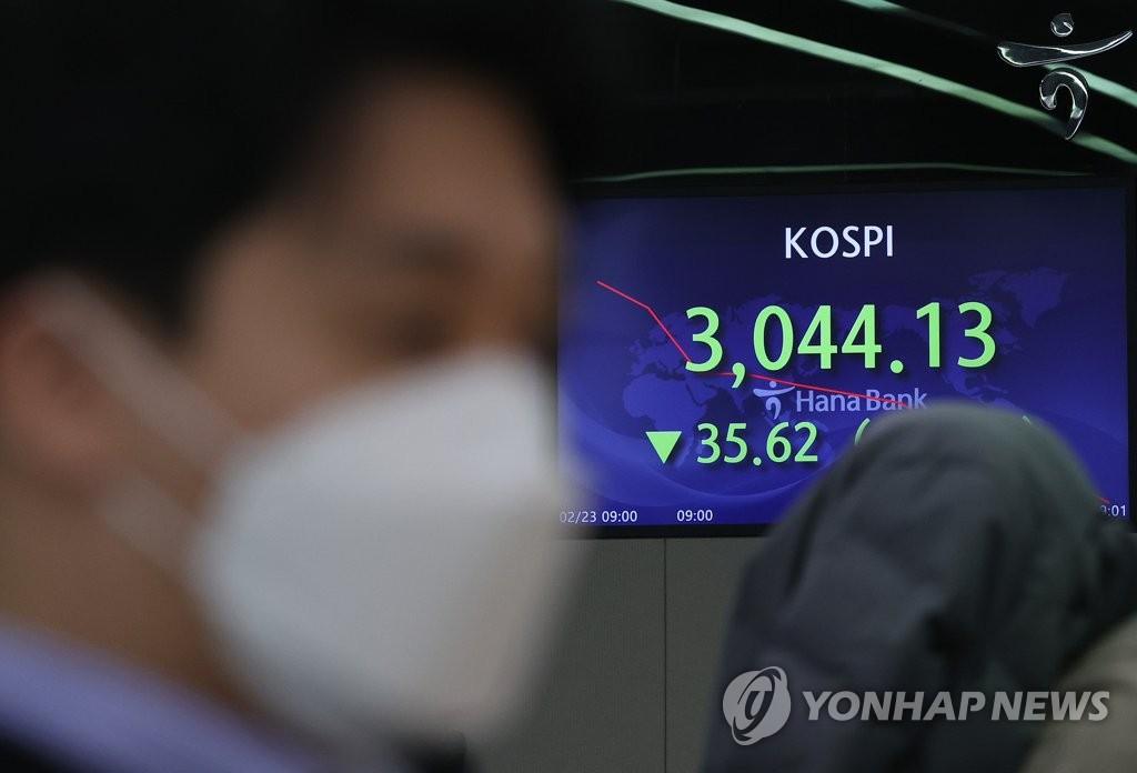 코스피 낙폭 일부 회복해 0.31% 하락…파월 美의회 발언 관망(종합)