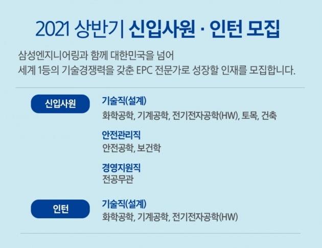 삼성엔지니어링 2021년 상반기 신입공채 공고. 사진=삼성엔지니어링 홈페이지 캡처
