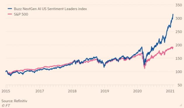 지금 미국 개인투자자 사이에서 가장 뜨거운 ETF는? [나수지의 쇼미더재테크]