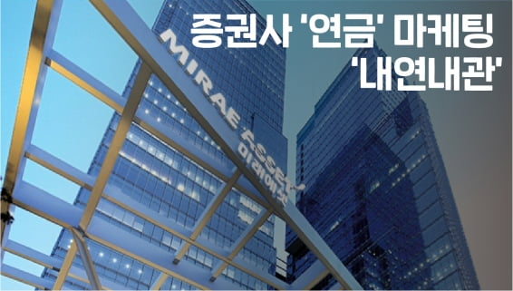 미래에셋대우, '연금' 마케팅… '내연내관'