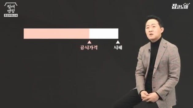 [집코노미TV] 공시가격 쇼크…보유세 5분의 1로 줄이는 법
