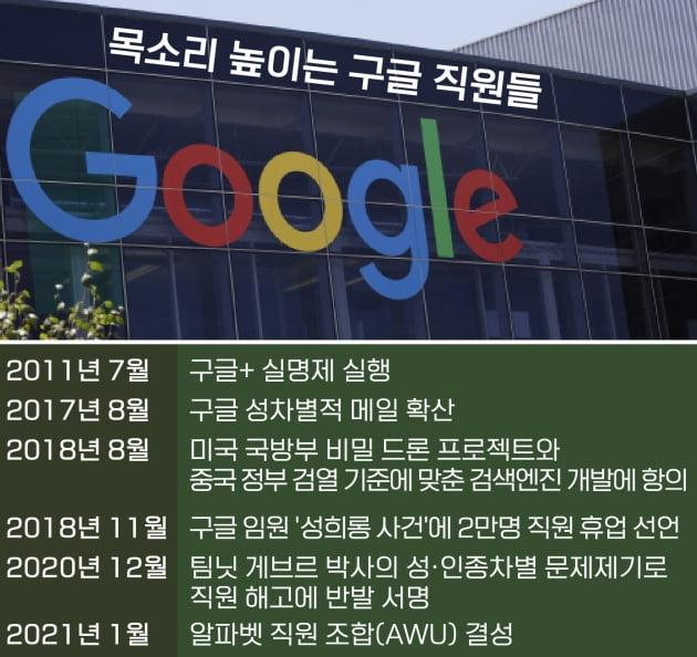 '올해 2월 노조설립'...구글에 무슨 일이 일어난 걸까?