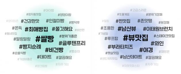 """네이버, 식당·카페 '별점' 평가 없앤다…""""소상공인 고충 경감"""""""